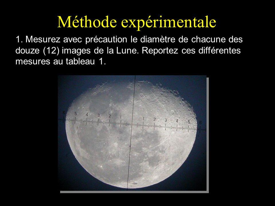 Lorbite lunaire AP C F