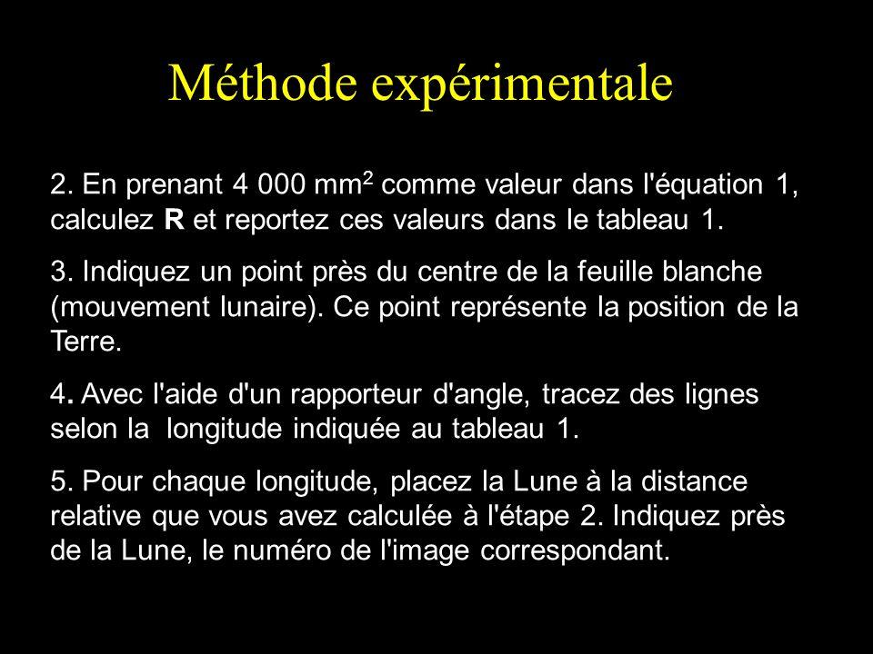 Tableau 1 ImageDate Longitude (°) Diamètre (mm) Distance (mm) 1Nov. 7.442704883,3 28.46283 310.46309 412.46336 514.465 615.8127 717.8457 819.9487 922.