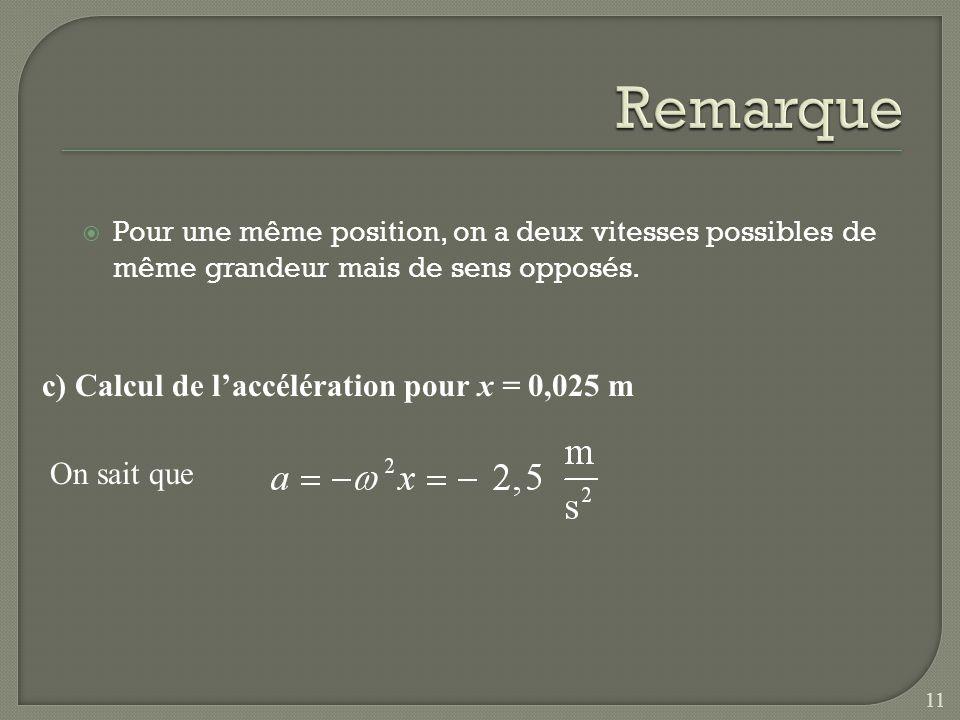 Pour une même position, on a deux vitesses possibles de même grandeur mais de sens opposés. c) Calcul de laccélération pour x = 0,025 m On sait que 11