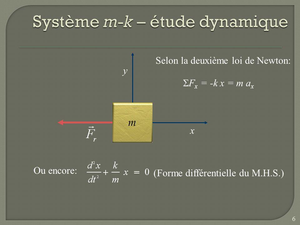 Selon la deuxième loi de Newton: F x = -k x = m a x Ou encore: (Forme différentielle du M.H.S.) y x 6