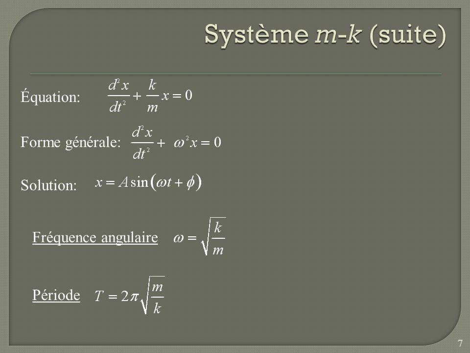Période Fréquence angulaire Équation: Forme générale: Solution: 7