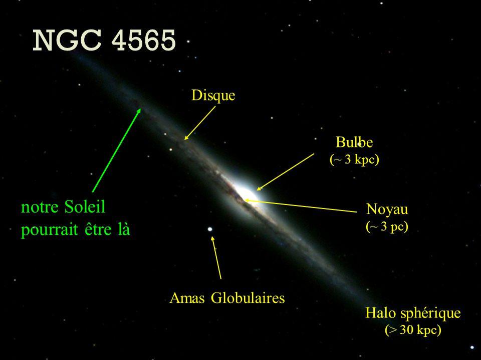 La classification des galaxies selon Hubble