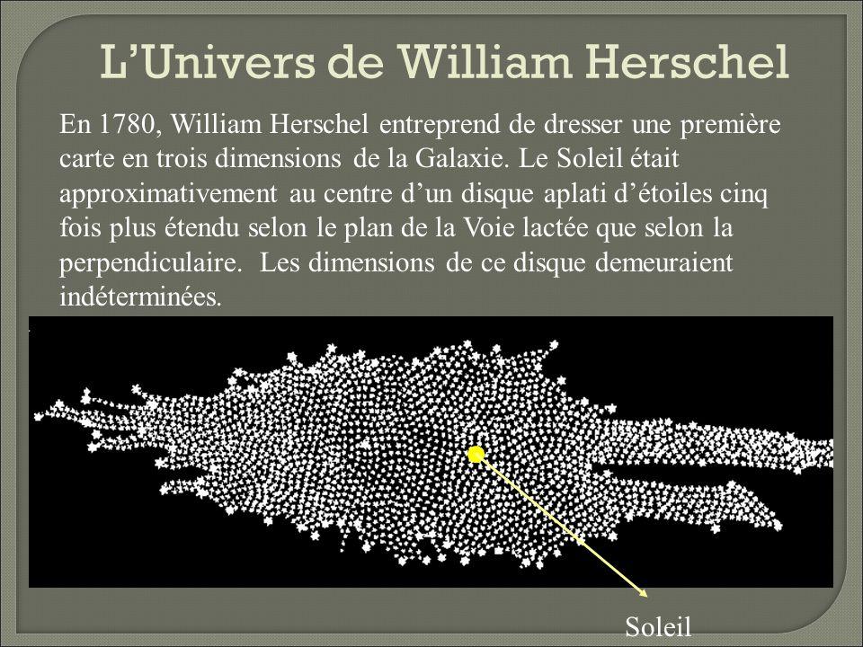 LUnivers de Kapteyn Vers 1900, Jacobus Kapteyn arriva à la conclusion que le Soleil occupait le centre dun disque aplati détoiles de 25 000 a.l.