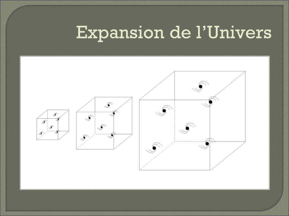 Georges Lemaître Lemaître pose la question dune singularité initiale sans pour autant en déduire la nécessité.