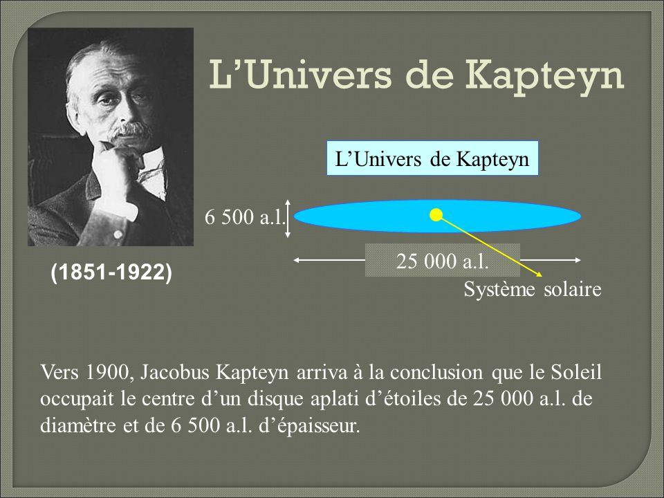 Rappel Le parsec est défini comme la distance dune étoile ayant une parallaxe annuelle de 1 seconde darc.