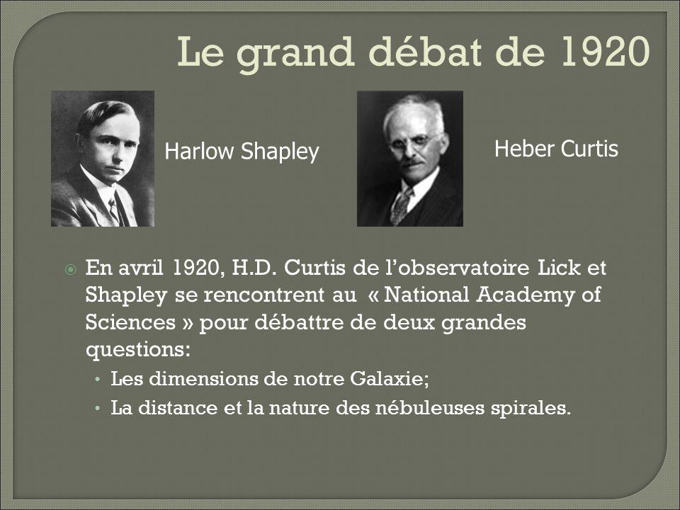 Le grand débat de 1920- Les opposants Harlow Shapley En 1920 Harlow Shapley était un jeune astronome ambitieux.