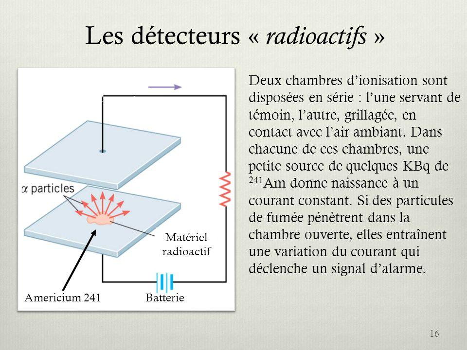 Les détecteurs « radioactifs » 16 Deux chambres dionisation sont disposées en série : lune servant de témoin, lautre, grillagée, en contact avec lair
