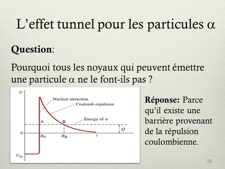 Leffet tunnel pour les particules 18 Question : Pourquoi tous les noyaux qui peuvent émettre une particule ne le font-ils pas ? Réponse: Parce quil ex