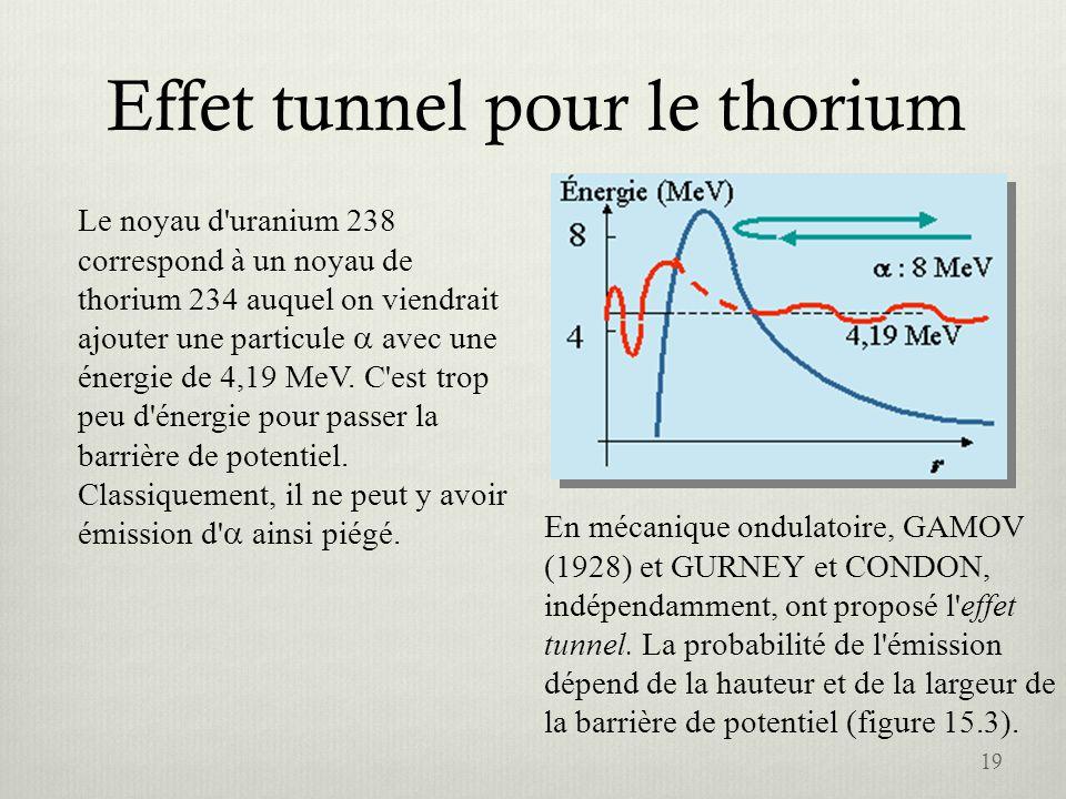 Effet tunnel pour le thorium 19 Le noyau d'uranium 238 correspond à un noyau de thorium 234 auquel on viendrait ajouter une particule avec une énergie