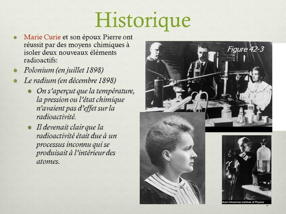 Historique 3 Marie Curie et son époux Pierre ont réussit par des moyens chimiques à isoler deux nouveaux éléments radioactifs: Marie Curie et son époux Pierre ont réussit par des moyens chimiques à isoler deux nouveaux éléments radioactifs: Polonium (en juillet 1898) Polonium (en juillet 1898) Le radium (en décembre 1898) Le radium (en décembre 1898) On saperçut que la température, la pression ou létat chimique navaient pas deffet sur la radioactivité.