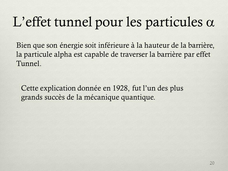 Leffet tunnel pour les particules 20 Bien que son énergie soit inférieure à la hauteur de la barrière, la particule alpha est capable de traverser la