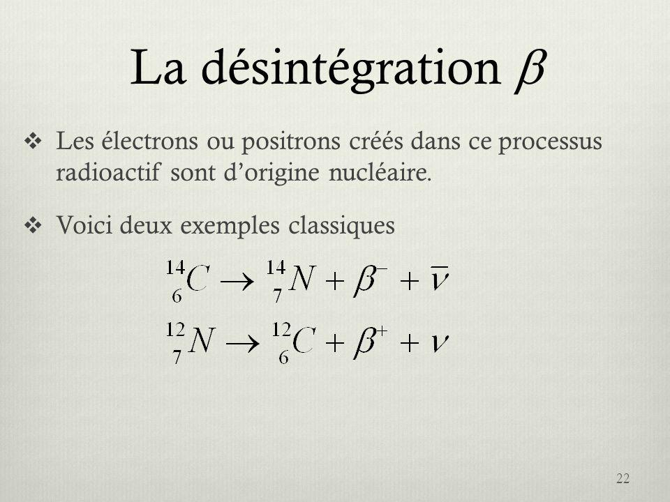 La désintégration Les électrons ou positrons créés dans ce processus radioactif sont dorigine nucléaire. Voici deux exemples classiques 22