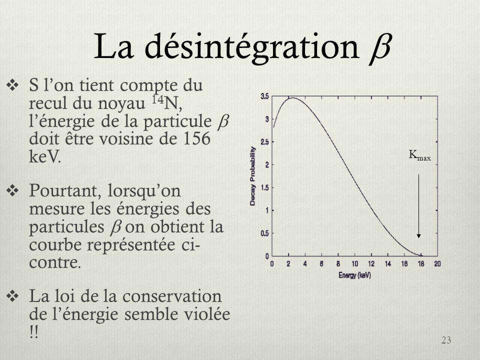 La désintégration S lon tient compte du recul du noyau 14 N, lénergie de la particule doit être voisine de 156 keV. Pourtant, lorsquon mesure les éner