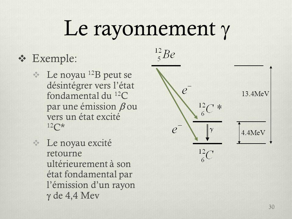 Le rayonnement Exemple: Le noyau 12 B peut se désintégrer vers létat fondamental du 12 C par une émission ou vers un état excité 12 C* Le noyau excité