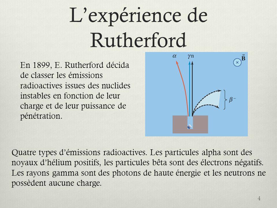 Lexpérience de Rutherford 4 En 1899, E. Rutherford décida de classer les émissions radioactives issues des nuclides instables en fonction de leur char
