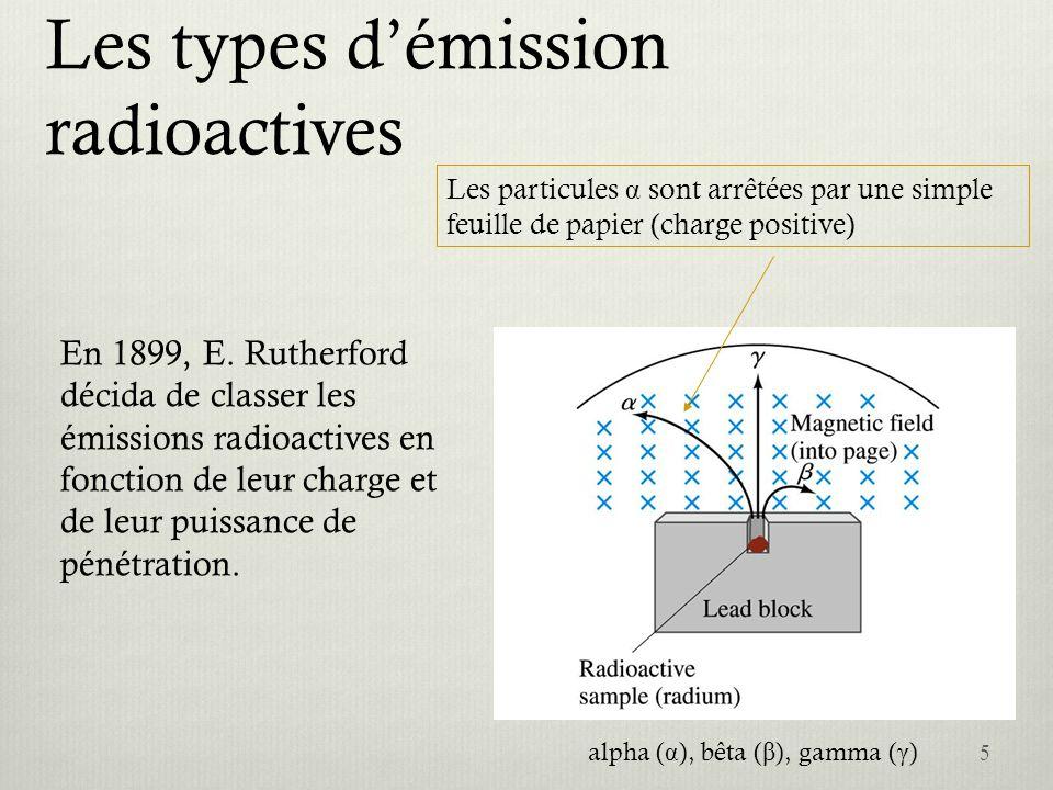 Exercice 39 (suite) 26 Masse avant: 39,963 999 2 u Masse après: 39,962 590 6 u (étant donné que lon calcule atomique, on ne doit pas additionner la masse de la particule Défaut de masse: 1,40860 x 10 -3 u = 1,31211 MeV/c 2 Soit Q = 1,31211 MeV