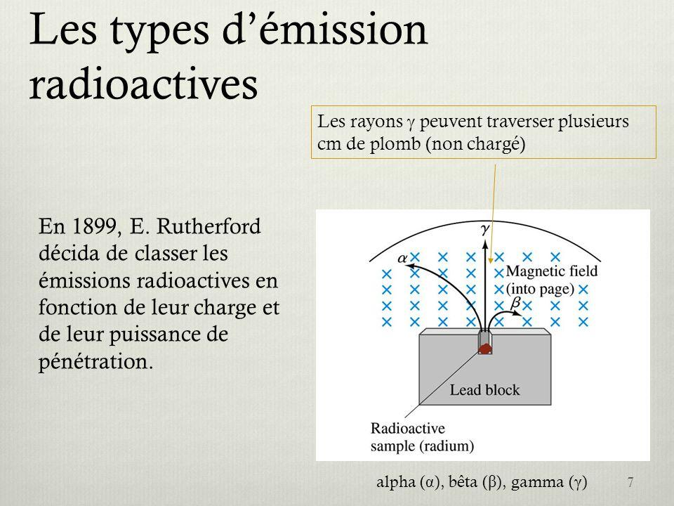 Le rayonnement Les rayons gamma sont en général émis peu après une désintégration ou ou lorsquun noyau a été porté à un état excité à la suite dune collision.