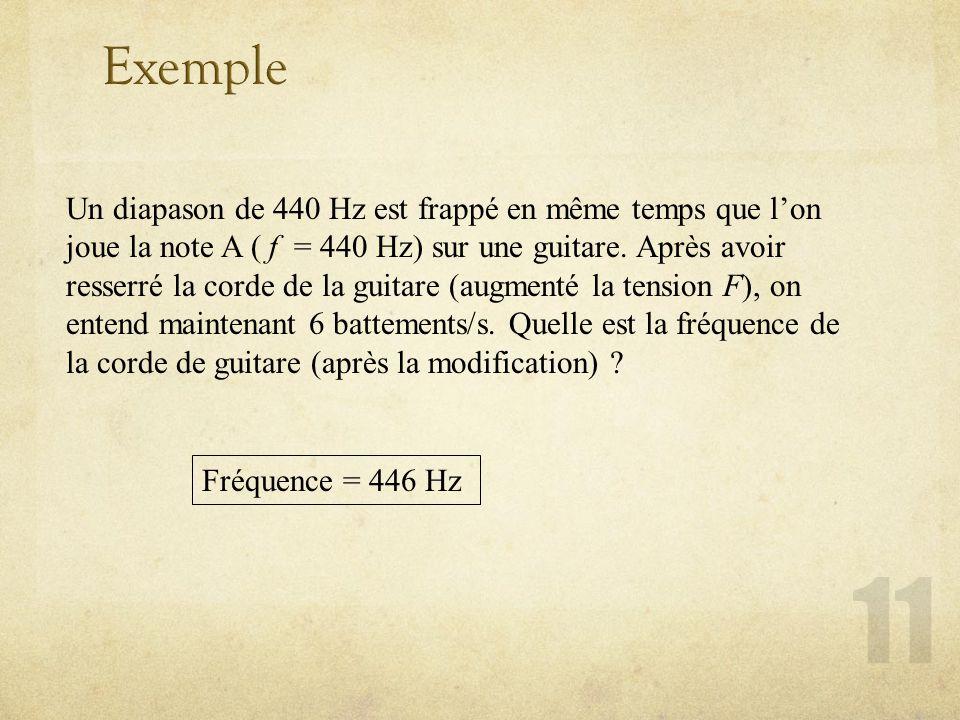 Un diapason de 440 Hz est frappé en même temps que lon joue la note A ( f = 440 Hz) sur une guitare. Après avoir resserré la corde de la guitare (augm