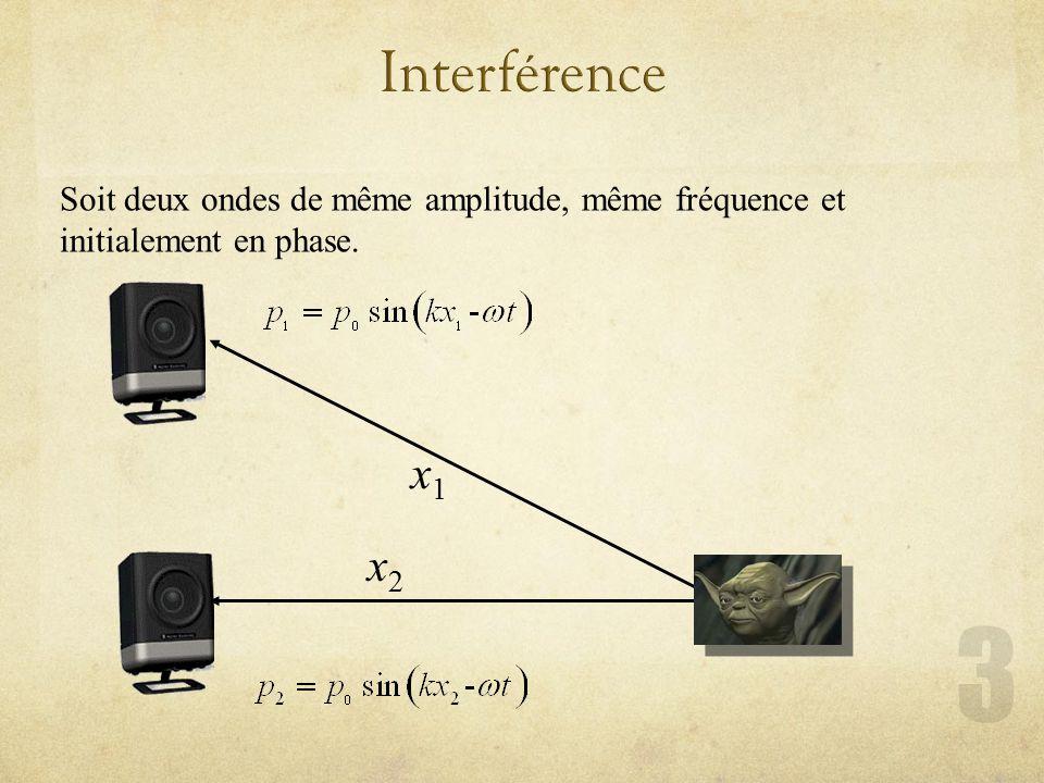 Soit deux ondes de même amplitude, même fréquence et initialement en phase. x2x2 x1x1