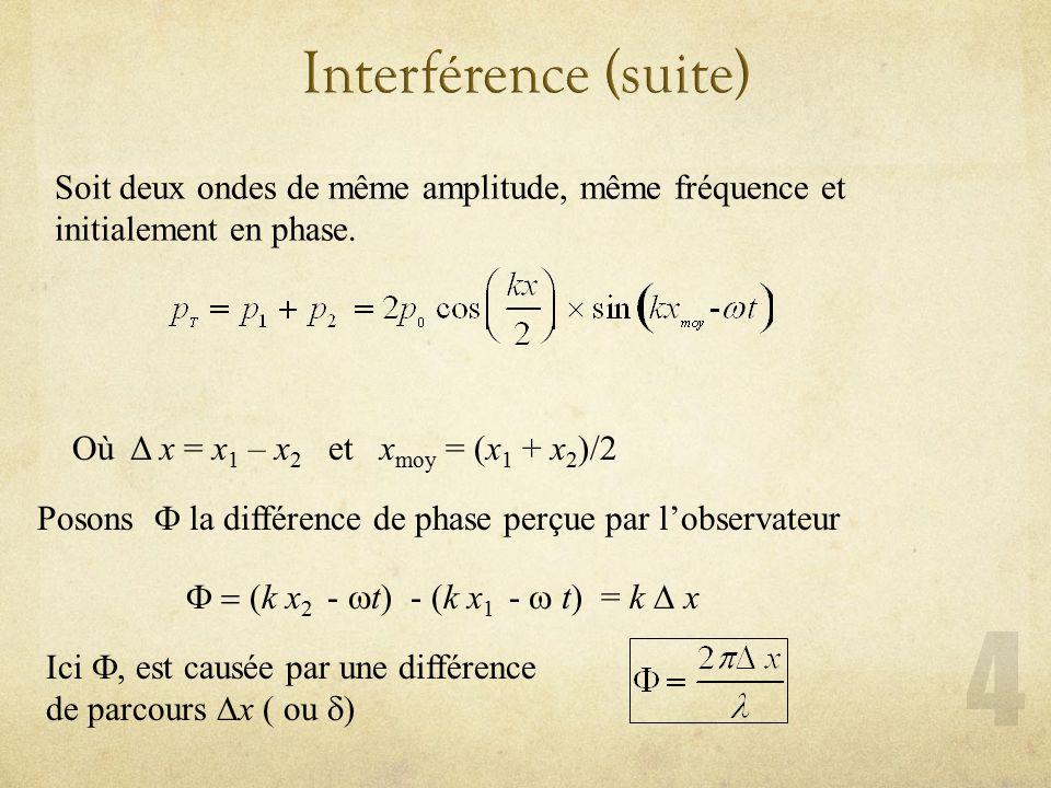 Où Δ x = x 1 – x 2 et x moy = (x 1 + x 2 )/2 Posons la différence de phase perçue par lobservateur (k x 2 - t) - (k x 1 - t) = k x Ici, est causée par une différence de parcours x ( ou )