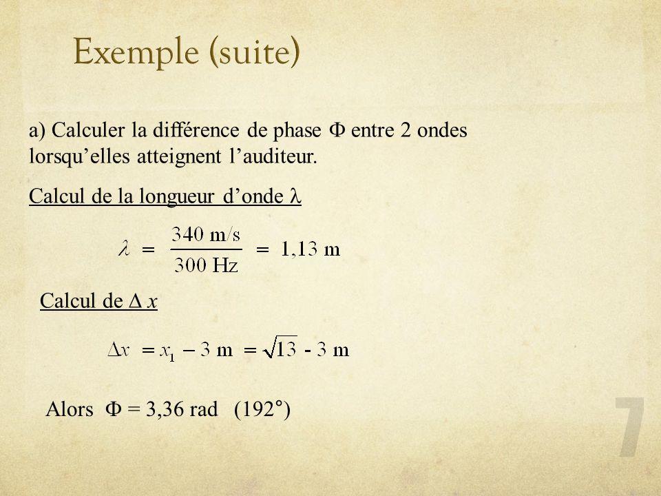 a) Calculer la différence de phase entre 2 ondes lorsquelles atteignent lauditeur. Calcul de la longueur donde Calcul de x Alors = 3,36 rad (192°)