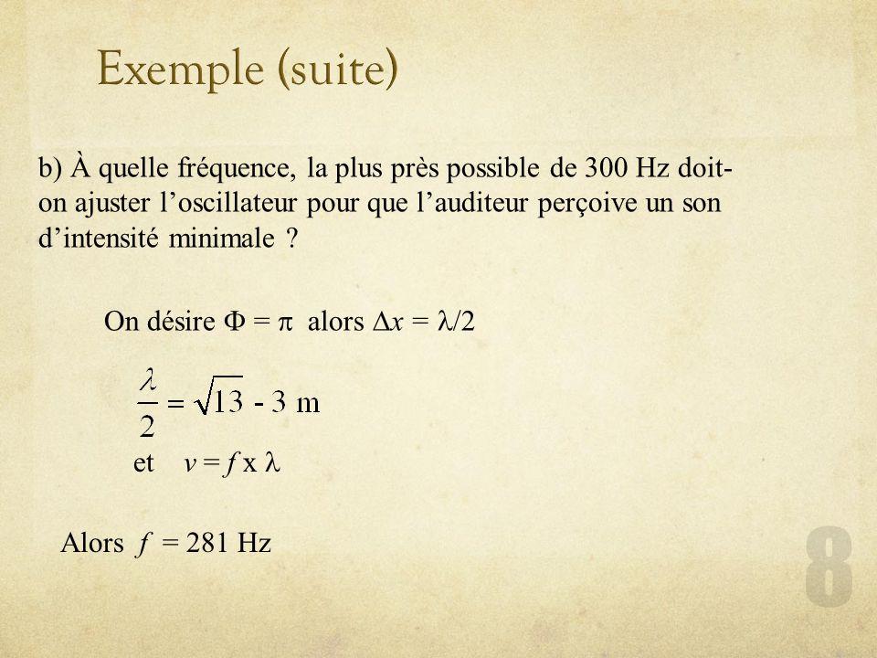 b) À quelle fréquence, la plus près possible de 300 Hz doit- on ajuster loscillateur pour que lauditeur perçoive un son dintensité minimale ? Alors f