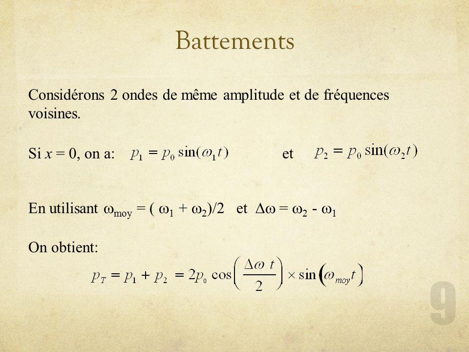Considérons 2 ondes de même amplitude et de fréquences voisines. Si x = 0, on a:et En utilisant moy = ( 1 + 2 )/2 et = 2 - 1 On obtient:
