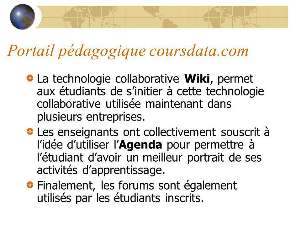 Portail pédagogique coursdata.com La technologie collaborative Wiki, permet aux étudiants de sinitier à cette technologie collaborative utilisée maint