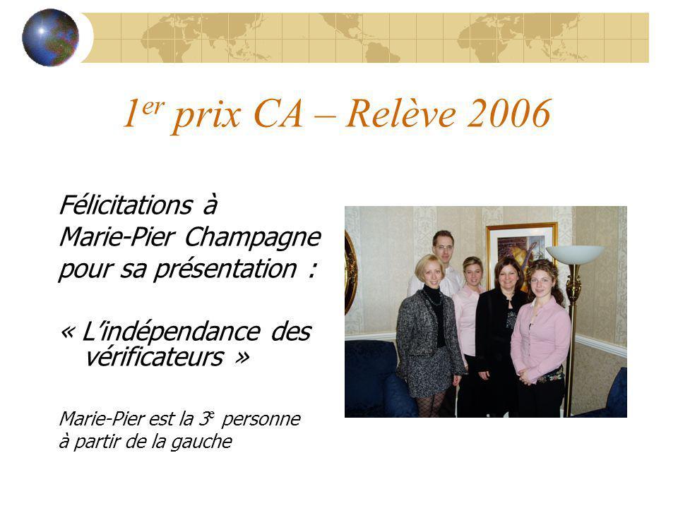 1 er prix CA – Relève 2006 Félicitations à Marie-Pier Champagne pour sa présentation : « Lindépendance des vérificateurs » Marie-Pier est la 3 e perso