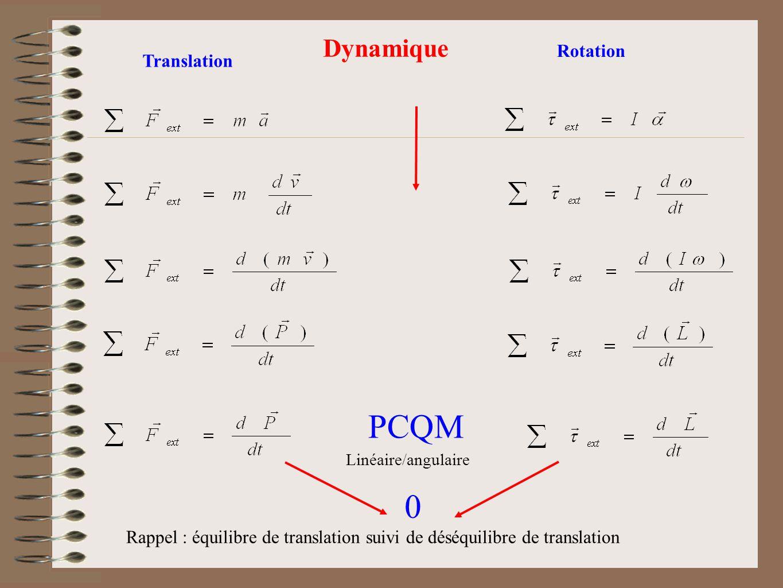 PCQM Linéaire/angulaire Translation Dynamique Rotation 0 Rappel : équilibre de translation suivi de déséquilibre de translation