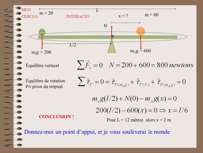 Équilibre de rotation P/r pivot du trépied Équilibre vertical Pour L = 12 mètres alors x = 2 m CONCLUSION ! Donnez-moi un point dappui, et je vous sou