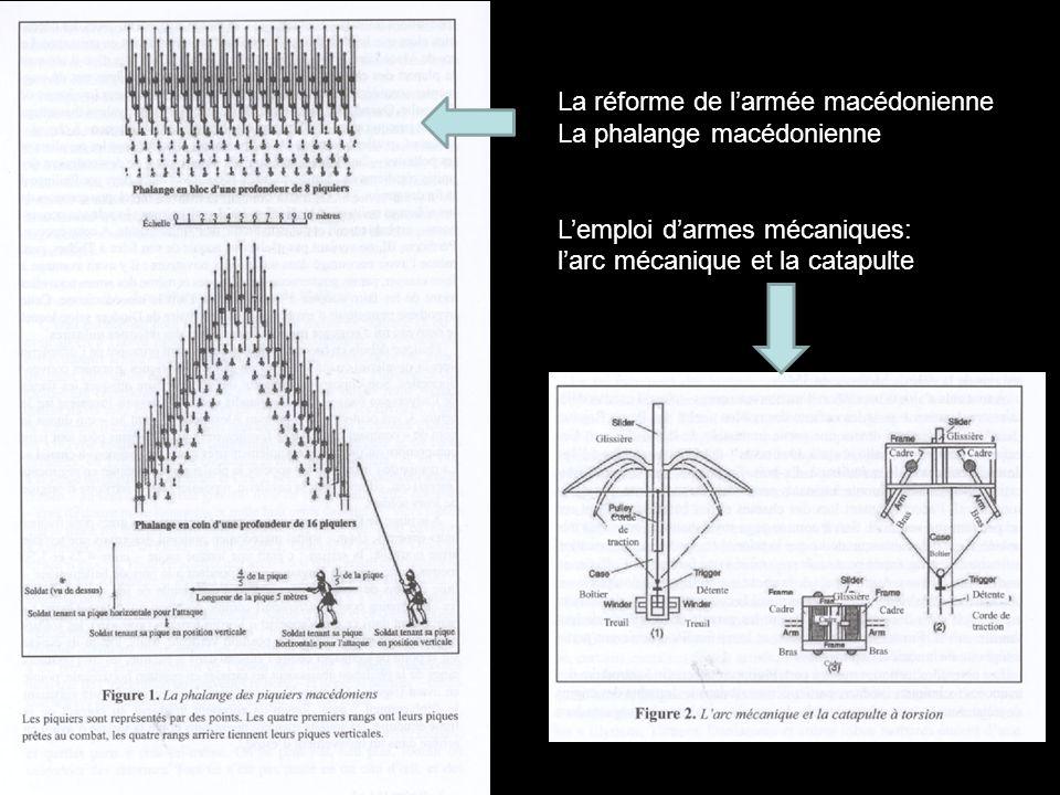 La réforme de larmée macédonienne La phalange macédonienne Lemploi darmes mécaniques: larc mécanique et la catapulte