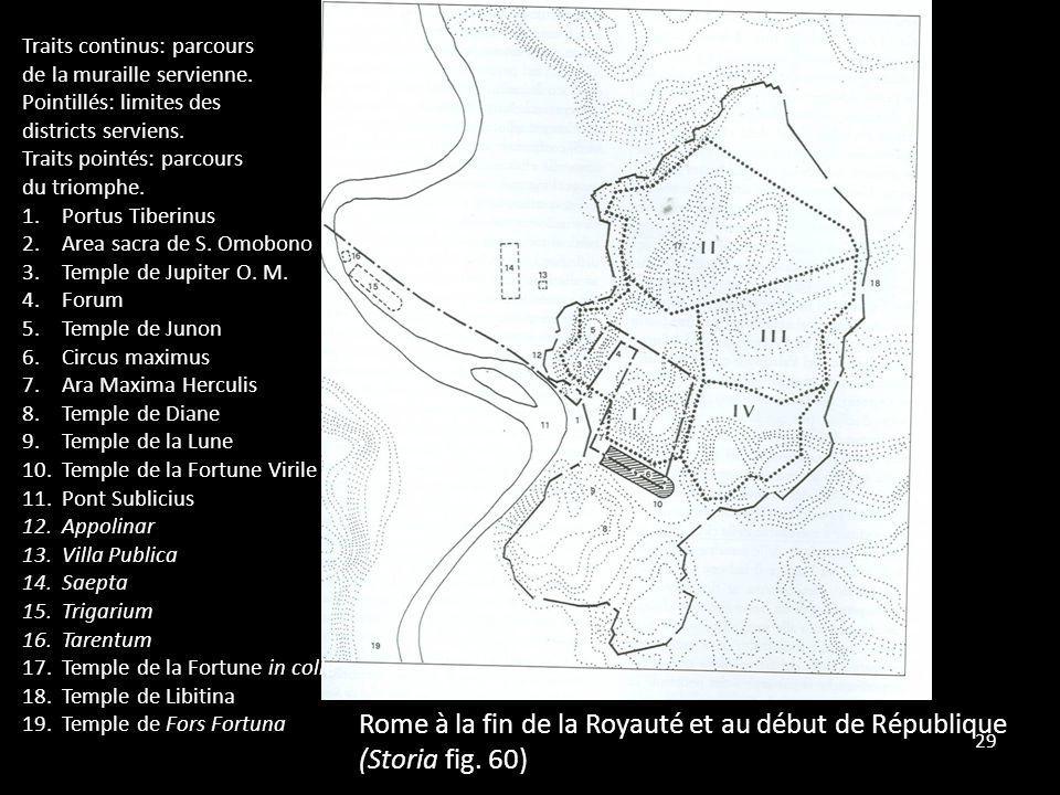 29 Rome à la fin de la Royauté et au début de République (Storia fig. 60) Traits continus: parcours de la muraille servienne. Pointillés: limites des