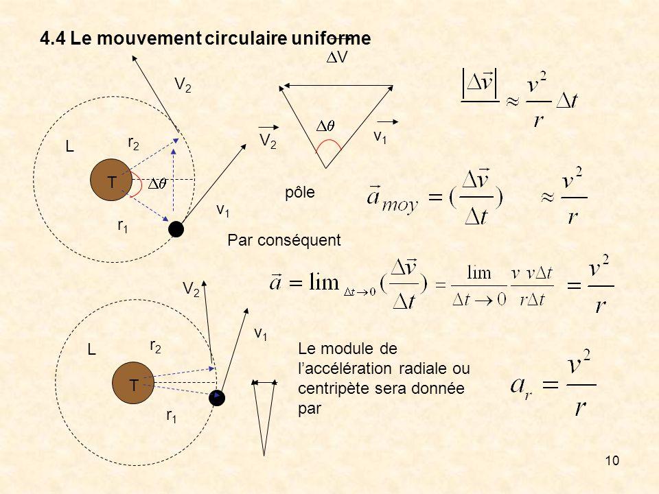 10 4.4 Le mouvement circulaire uniforme T L r1r1 r2r2 V2V2 v1v1 v1v1 V2V2 V pôle Par conséquent Le module de laccélération radiale ou centripète sera