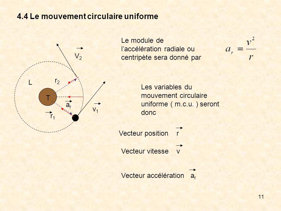 11 4.4 Le mouvement circulaire uniforme T L r1r1 r2r2 V2V2 v1v1 Le module de laccélération radiale ou centripète sera donné par arar Les variables du