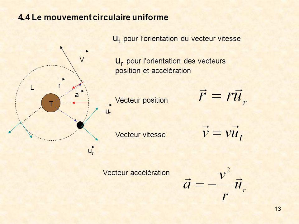 13 4.4 Le mouvement circulaire uniforme T L r V utut urur u t pour lorientation du vecteur vitesse u r pour lorientation des vecteurs position et accé