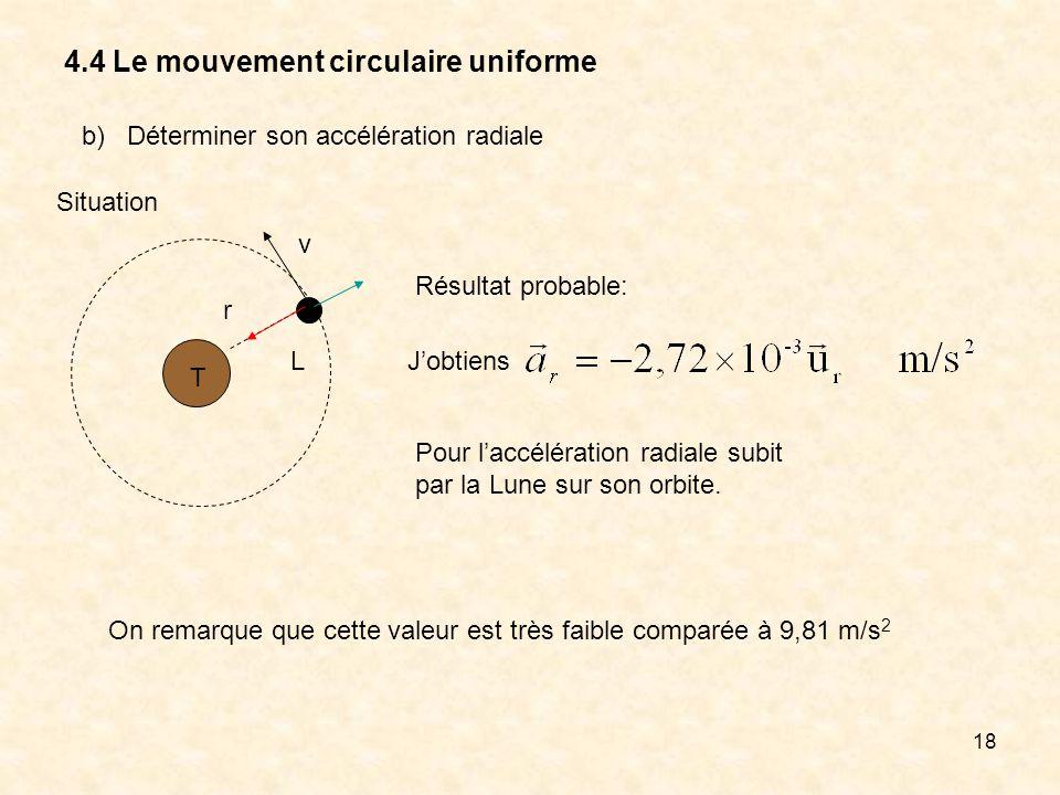 18 4.4 Le mouvement circulaire uniforme Situation T L v r Résultat probable: b) Déterminer son accélération radiale Jobtiens On remarque que cette val