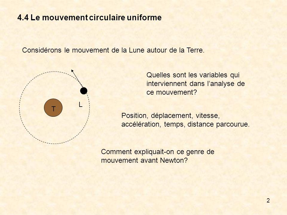 2 4.4 Le mouvement circulaire uniforme Considérons le mouvement de la Lune autour de la Terre. T L Quelles sont les variables qui interviennent dans l