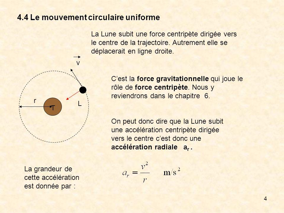 4 4.4 Le mouvement circulaire uniforme T L La Lune subit une force centripète dirigée vers le centre de la trajectoire. Autrement elle se déplacerait
