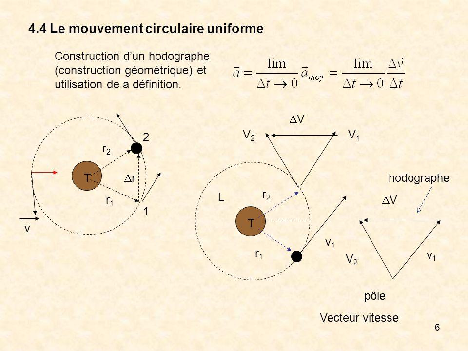 6 4.4 Le mouvement circulaire uniforme T Construction dun hodographe (construction géométrique) et utilisation de a définition. v1v1 V2V2 V pôle Vecte