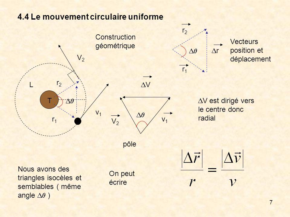 7 4.4 Le mouvement circulaire uniforme T L r1r1 r2r2 V2V2 v1v1 Nous avons des triangles isocèles et semblables ( même angle ) On peut écrire V est dir