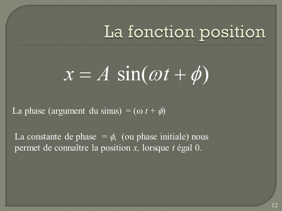 La phase (argument du sinus) = ( t + ) La constante de phase = ou phase initiale nous permet de connaître la position x, lorsque t égal 0. 12