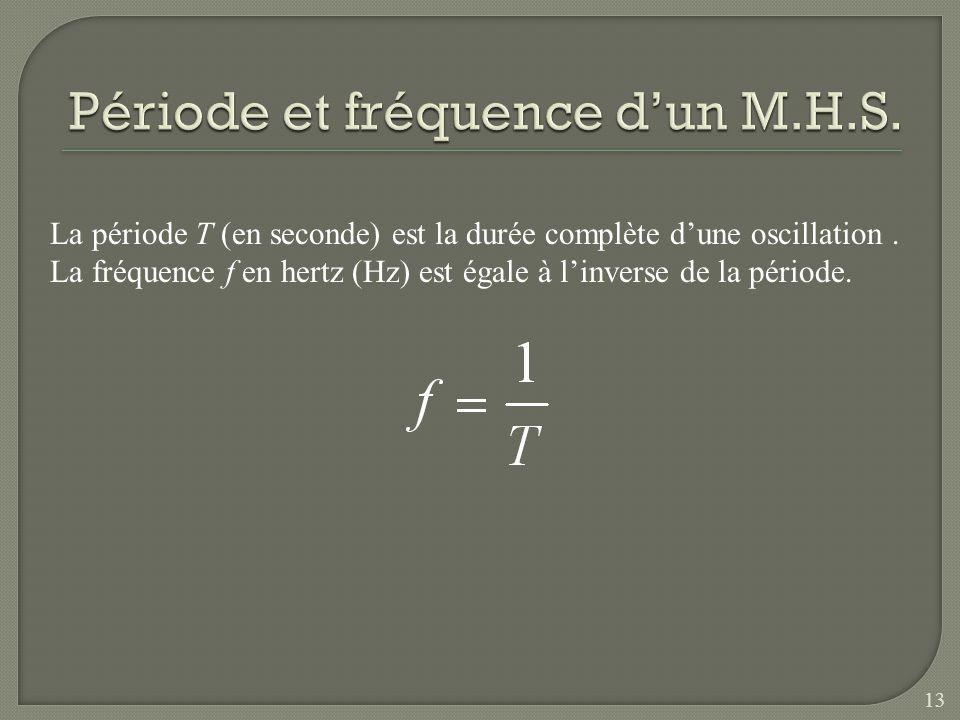 La période T (en seconde) est la durée complète dune oscillation. La fréquence f en hertz (Hz) est égale à linverse de la période. 13
