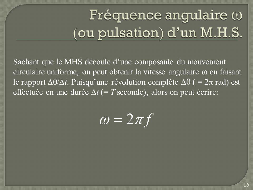 Sachant que le MHS découle dune composante du mouvement circulaire uniforme, on peut obtenir la vitesse angulaire en faisant le rapport / t. Puisquune