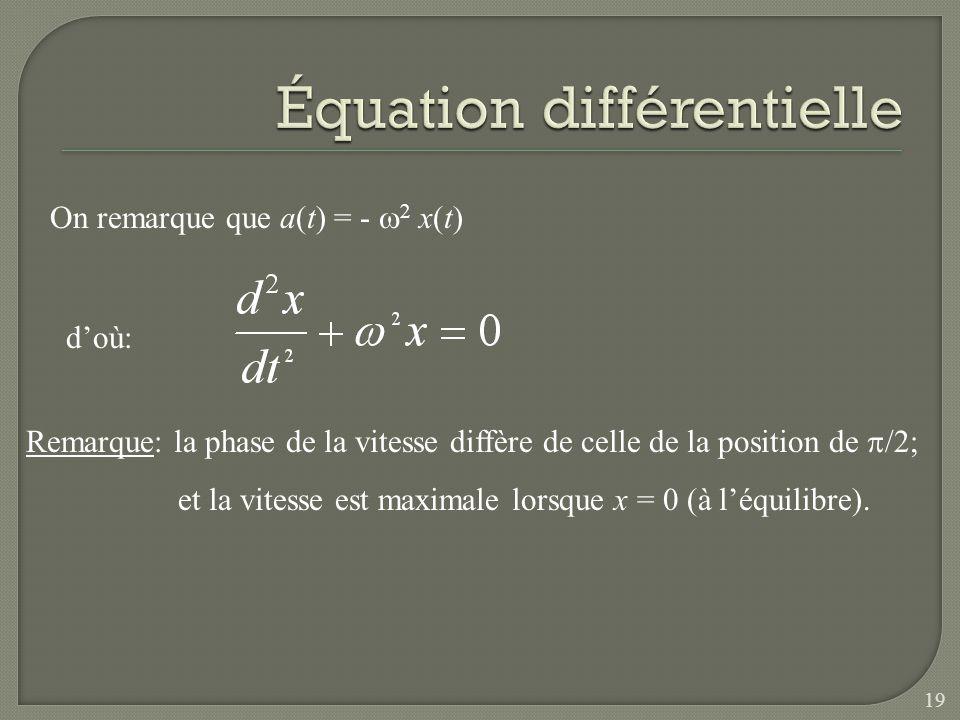 On remarque que a(t) = - x(t) doù: Remarque: la phase de la vitesse diffère de celle de la position de /2; et la vitesse est maximale lorsque x = 0 (à