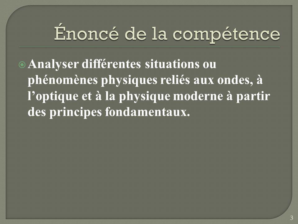 Analyser différentes situations ou phénomènes physiques reliés aux ondes, à loptique et à la physique moderne à partir des principes fondamentaux. 3