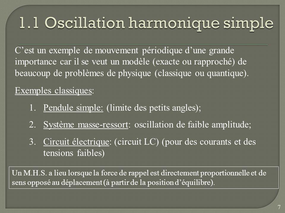 Cest un exemple de mouvement périodique dune grande importance car il se veut un modèle (exacte ou rapproché) de beaucoup de problèmes de physique (cl