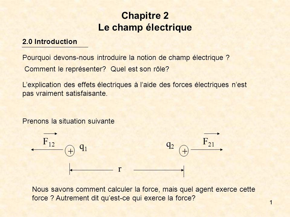 11 Chapitre 2 Le champ électrique 2.0 Introduction Pourquoi devons-nous introduire la notion de champ électrique ? Lexplication des effets électriques