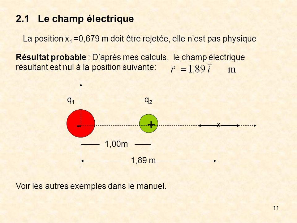 11 La position x 1 =0,679 m doit être rejetée, elle nest pas physique Résultat probable : Daprès mes calculs, le champ électrique résultant est nul à
