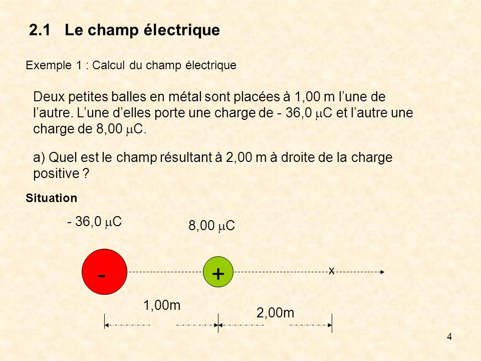 4 2.1 Le champ électrique Exemple 1 : Calcul du champ électrique Deux petites balles en métal sont placées à 1,00 m lune de lautre. Lune delles porte